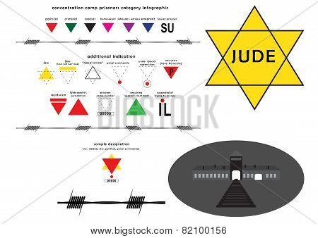 concentration camp emblems