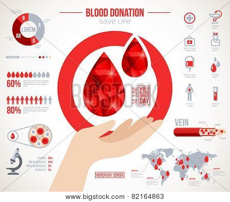 Donor infographics. Icons set about blood donation