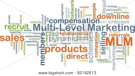 Background concept wordcloud illustration of multi-level marketing MLM