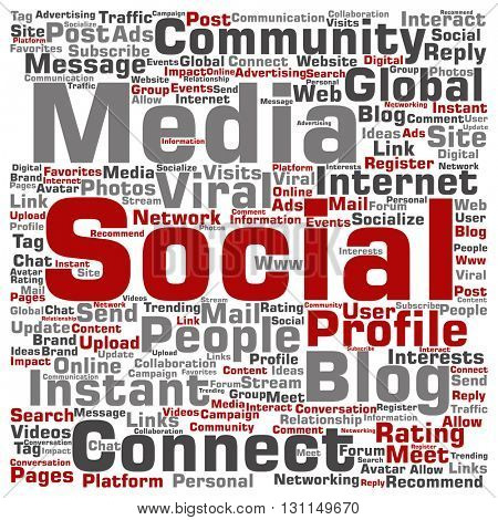 Concept or conceptual social media marketing or communication abstract square word cloud isolated on background