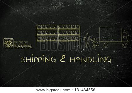 Items Being Produced, Stocked And Shipped: Shipping & Handling