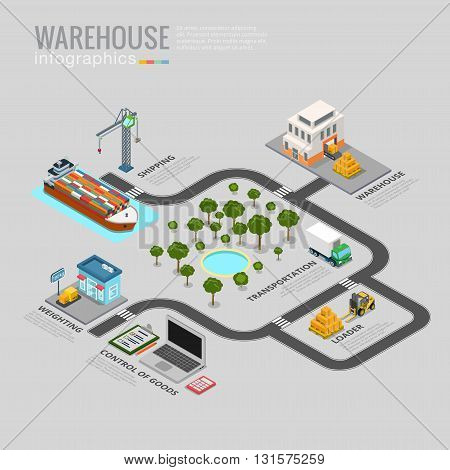 Warehouse infographics storage delivery shipping transportation business info graphic. Flat 3d isometry isometric style web site app icon set concept vector illustration. Creative trendy collection.