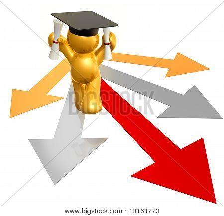 Success path after graduation