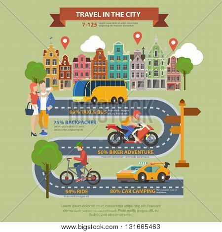 Travel in city flat vector infographics: taxi bus road tourism