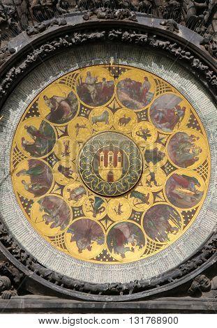 Prague Astronomical Clock Or Orloj