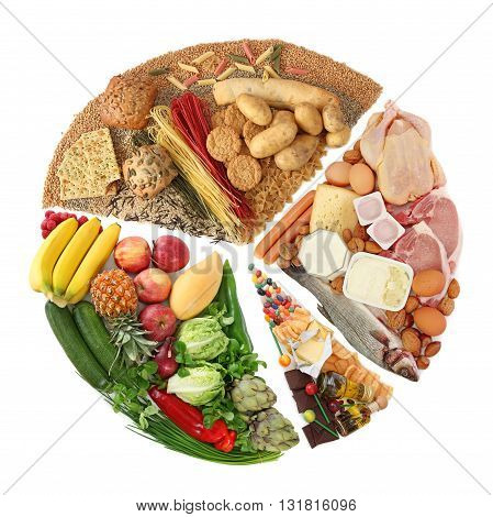 Healthy Food pyramid isolated on white bakground