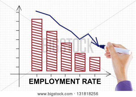 Image of a businessman hand make a declining chart of employment rate with downwards arrow on whiteboard