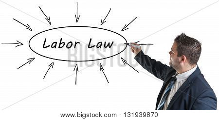 Labor Law - young businessman drawing information concept on whiteboard. poster