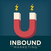 Inbound Marketing Magnet Graphic Attracting with Pull Marketing Tactics and Techniques poster