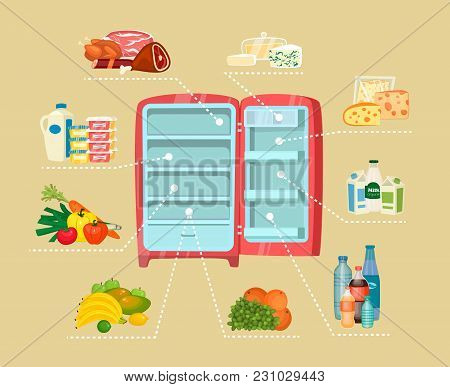 Space Organization In Freezer. Daily Products With Location Pointers In Opened Fridge  Illustration.