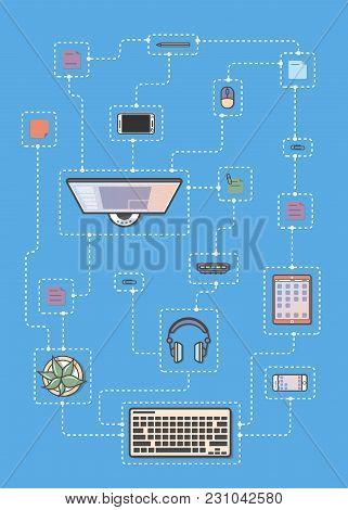 Mobile Programming Infographic  Illustration. Desktop Computer, Smartphone, Tablet, Headphones, Cact