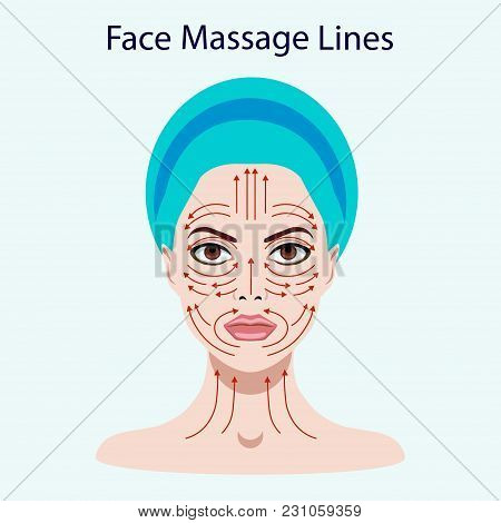 Vector Illustration Coloured Set Of Face Massage Instructions Isolated On The White Background