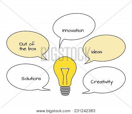Flat Light Bulb With Speech Bubbles And Text Creativity, Solution, Ideas, Innovation And Out Of The