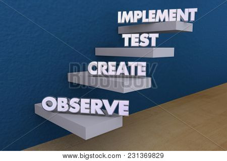 Observe Create Test Implement Launch New Product Steps 3d Illustration