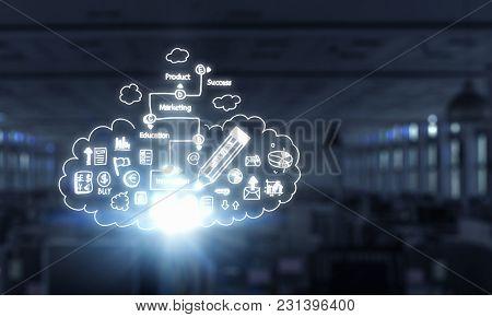 Ideas for business success