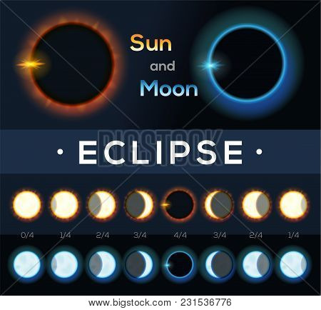 Suns And Moons Eclipse. Different Phases Of Solar And Lunar Eclipse. Realistic Style. Vector Illustr