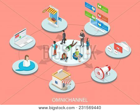 Omnichannel Flat Isometric Vector Concept. Customers Surrounded By Many Communication Types With Sel