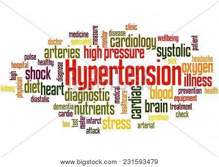 Hypertension Word Cloud Concept
