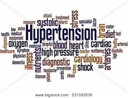 Hypertension Word Cloud Concept 3