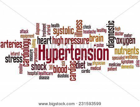Hypertension Word Cloud Concept 4