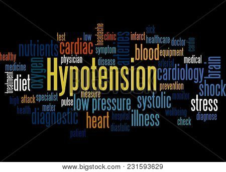 Hypotension Word Cloud Concept