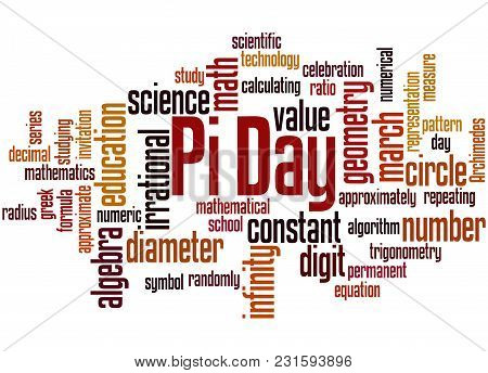 Pi Day Word Cloud Concept 3