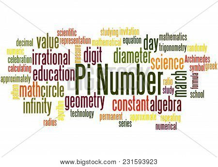 Pi Number Word Cloud Concept