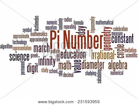 Pi Number Word Cloud Concept 3
