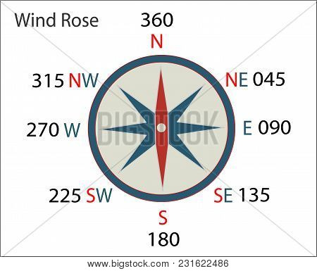 Wind Rose For Compass, For Magnetic Compass, For Traffic And Travel