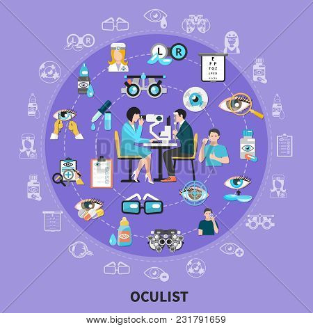 Oculist Symbols Flat Circle Composition Poster With   Diagnostic Center Eye Examination Instruments