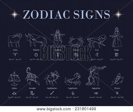 Horoscope With Zodiac Signs And Constellations On Blue Background