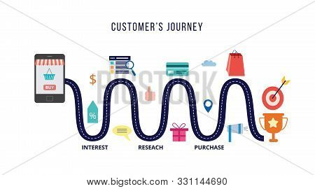 Customer Journey Concept With Roadmap Or Route Flat Vector Illustration Isolated.