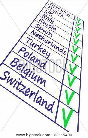 european country list