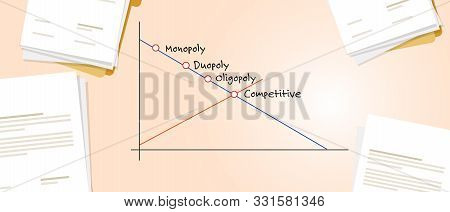 Monopoly Oligopoly Duopoly And Competitive Market Concept Of Company Dominating Market Share Of A Pr