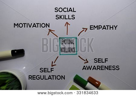 Emotional Intelligence Method Text With Keywords Isolated On White Board Background. Chart Or Mechan