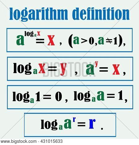 Vector Illustration Depicting Mathematical Formulas Expressing The Definition Of The Logarithm For P