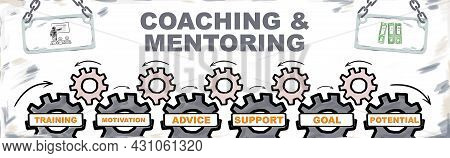 Coaching And Mentoring. Horizontal Banner With Illustration Of Processes And Mechanisms