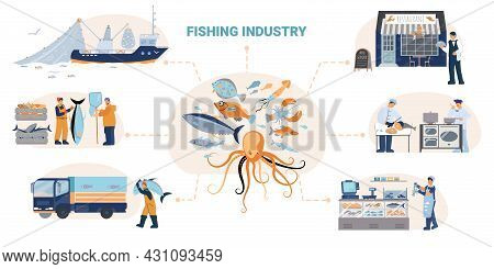 Fish Seafood Flowchart Of Flat Compositions Representing Work Of Fishers Processing Plant Workers Tr