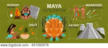 Maya Civilization Flat Infographics With Ancient Buildings Mayan Warriors And Women On Green Backgro