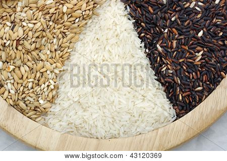 Kinds of raw rice
