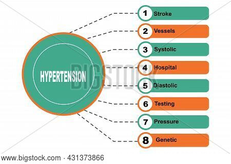 Diagram Concept With Hypertension Text And Keywords. Eps 10 Isolated On White Background