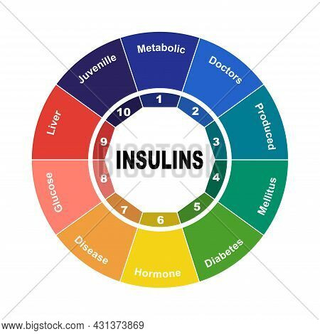 Diagram Concept With Insulin Text And Keywords. Eps 10 Isolated On White Background