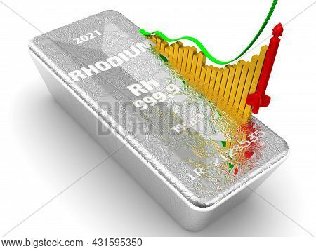 The Rise In The Value Of Rhodium. One Ingot Of 999.9 Fine Rhodium And A Graph Of Rapid Growth With C