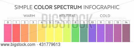 Rainbow Abstract Business Infographic. Multicolored Diagram With 15 Conditions.