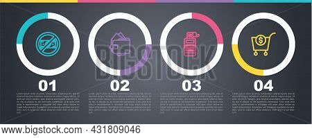 Set Line No Money, Wallet With, Cash Register Machine And Shopping Cart And Dollar. Business Infogra