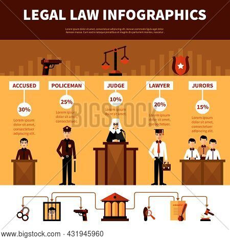 Civil Code Law And Legal System Infographic Banner With Infocharts Flat Pictograms And Statistics Da
