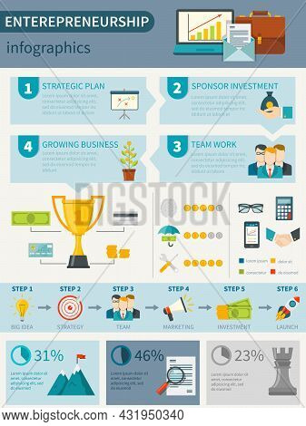 Entrepreneurship Infographics Poster Presenting Startup Components For Successful Business Launch Fo