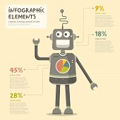 vector illustration pie chart infographics of cute robot poster