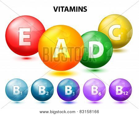 button with vitamins. Set. Ascorbic acid (vitamin C) Retinol (vitamin A) Cholecalciferol (vitamin D3) Tocopherols (vitamin E) and vitamins B complex poster