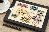 lose weight mindmap - a sketch drawing on a digital tablet with a cup of coffee and stylus pen poster